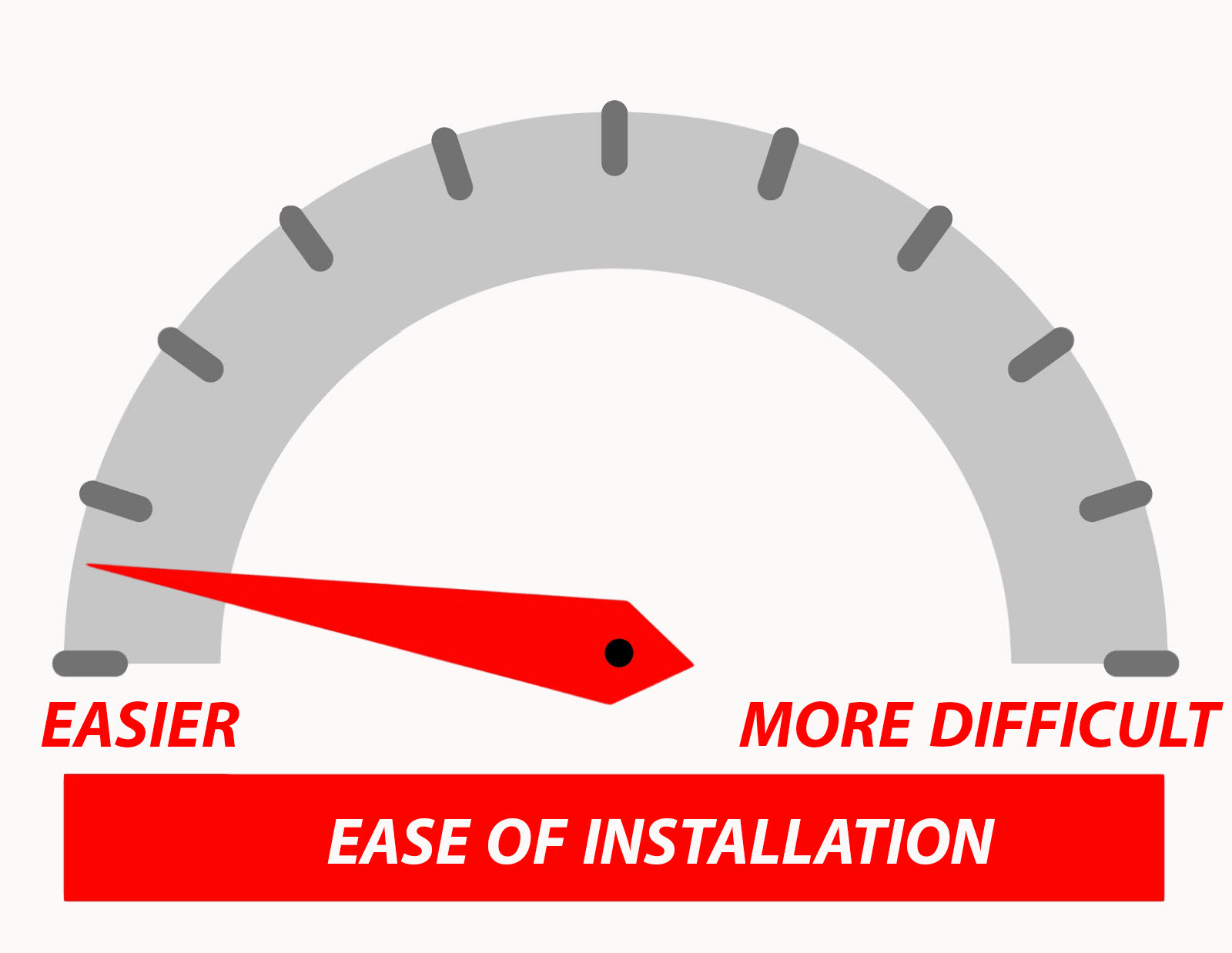 Add On Remote Start For 2016 2018 Honda Hr V Plug Play Uses Oem Infiniti Q45 Starter Remotes Mypushcartcom