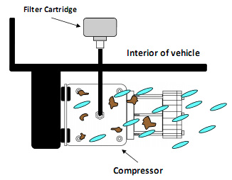 horn kit air horns car truck 150 psi air system ebay